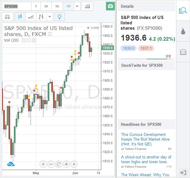 C Stock Quote: USEFUL TOOLS & WIDGETS