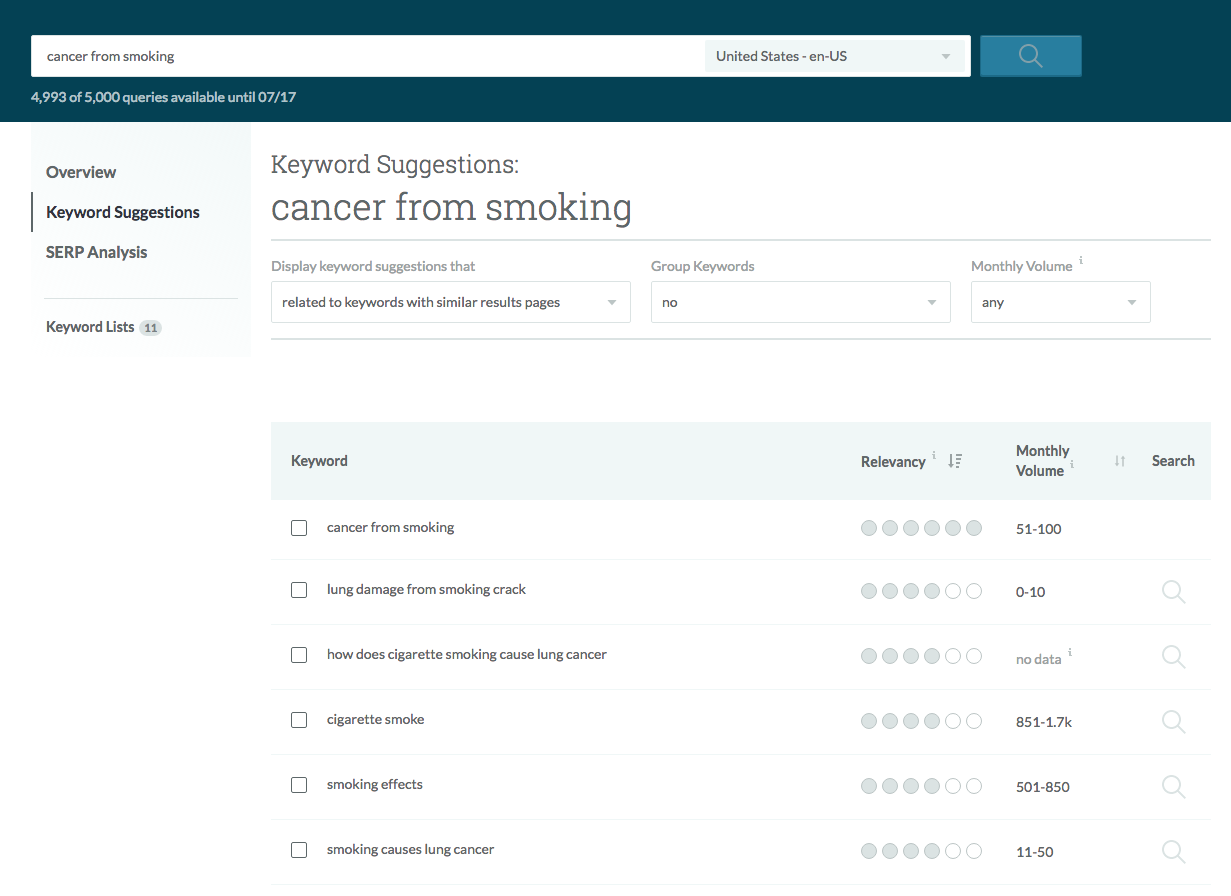 Moz Keyword Tool - cancers from smoking query