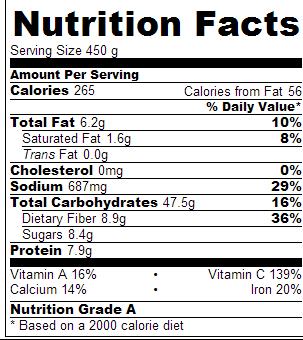 Calorie Count :: New Recipe
