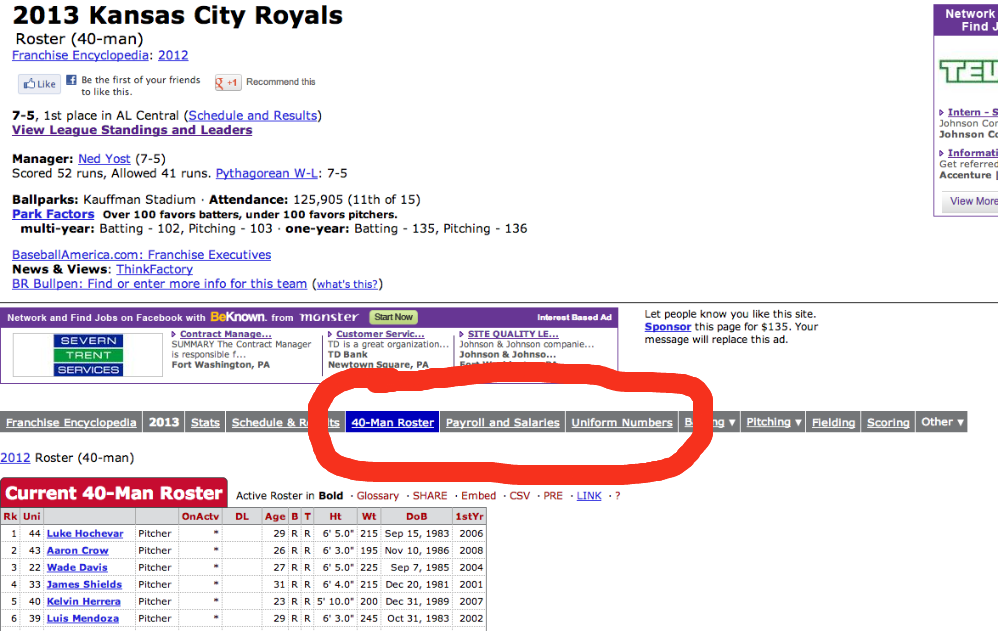 2013 Kansas City Royals Roster (40-man) - Baseball-Reference.com