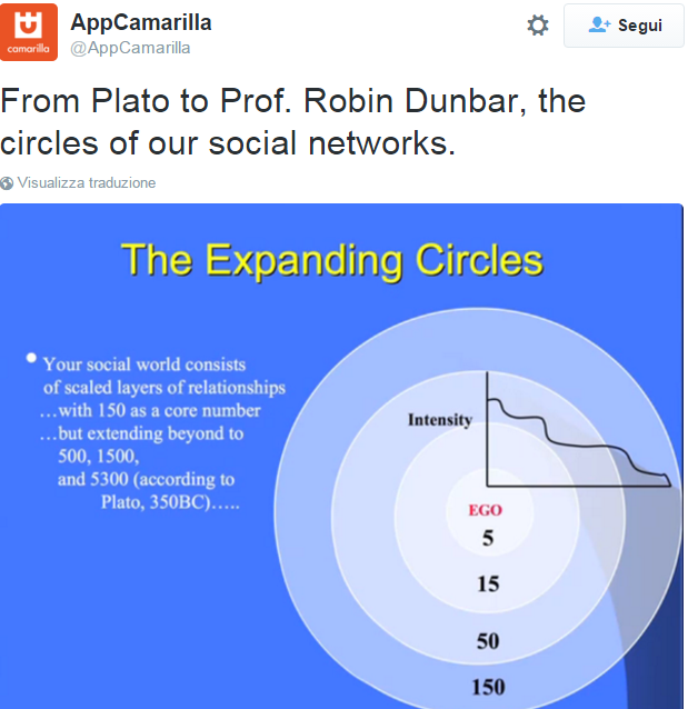 "AppCamarilla su Twitter: ""From Plato to Prof. Robin Dunbar, the circles of our social networks. https://t.co/OBmzqwwvAp"""