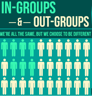 http://factmyth.com/ingroups-and-outgroups-explained/